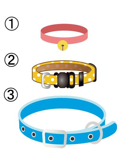 ①猫用首輪のイラスト②プラスチックバックルの首輪のイラスト③ベルト式首輪のイラスト